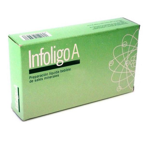 INFOLIGO A (20 ampollas)